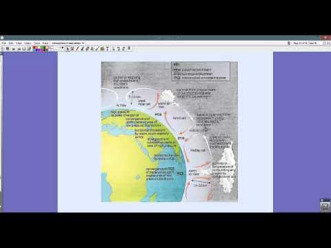 AICE Geo 2.2 General Circulation
