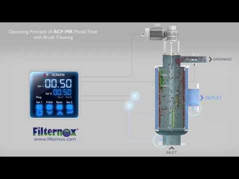 Filternox - Operating Principle of ACF-MR Water Filter