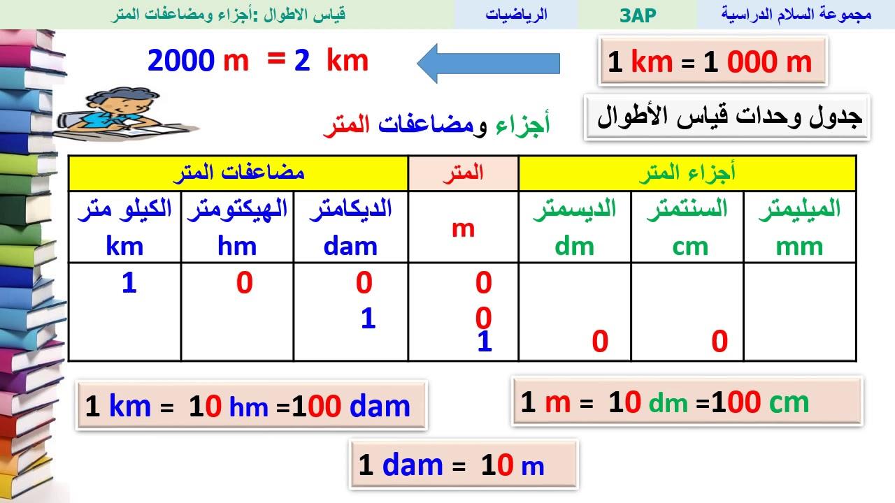 قياس الأطوال أجزاء ومضاعفات المتر الرياضيات الثالث ابتدائي Youtube