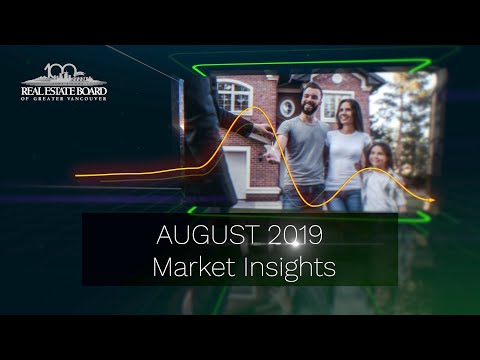 August 2019 Market Overview