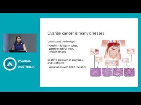 Sydney Consumer Forum Dr Yeh Chen Lee Youtube