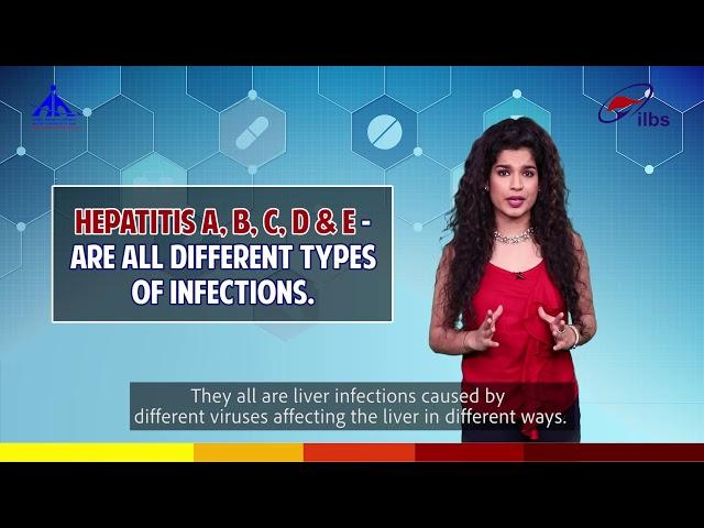 Types of Viral Hepatitis in English