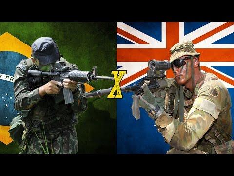 Brasil x Austrália - Comparação Militar
