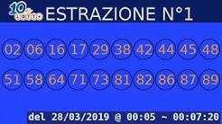 Lotto Vollsystem Spielen