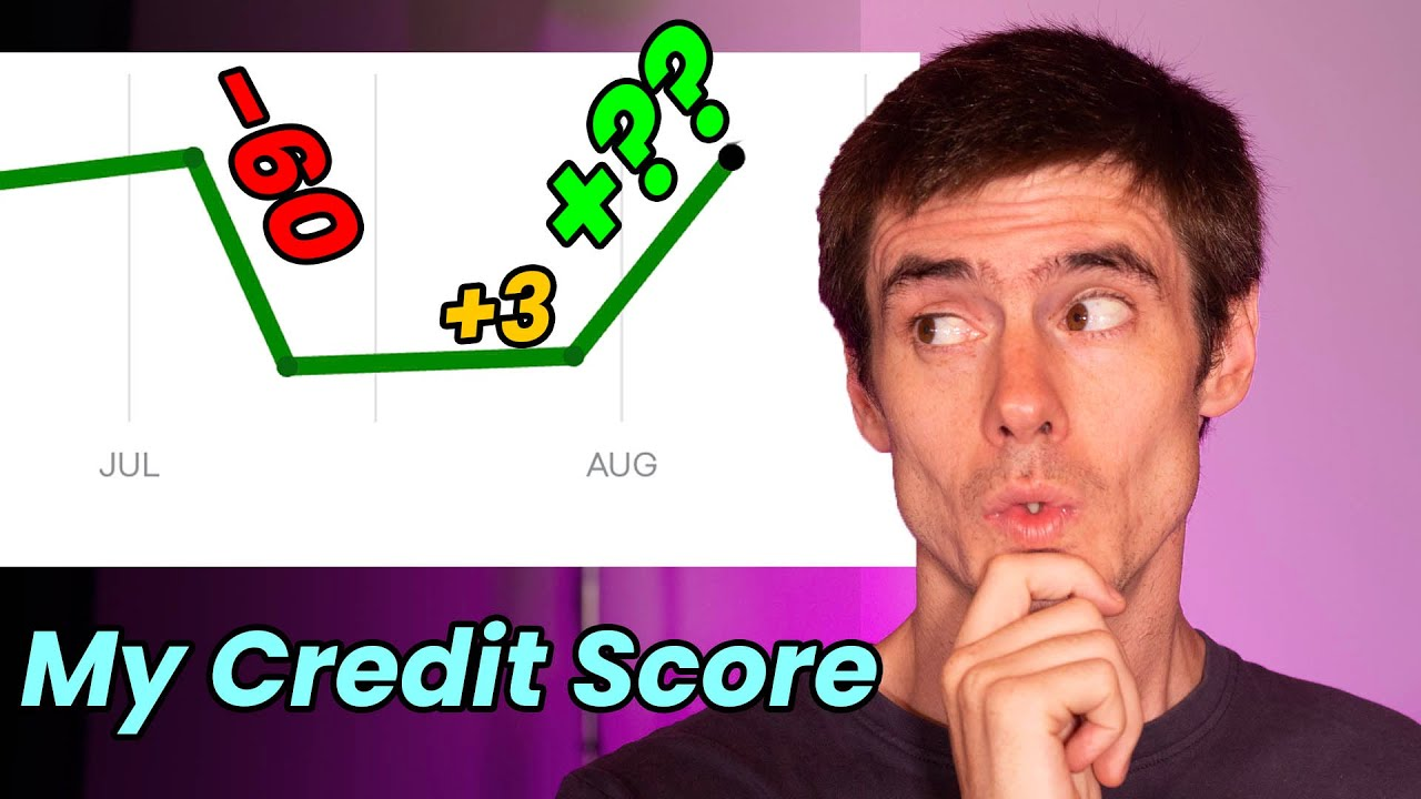 How Much My Credit Score JUMPED BACK After Huge Drop