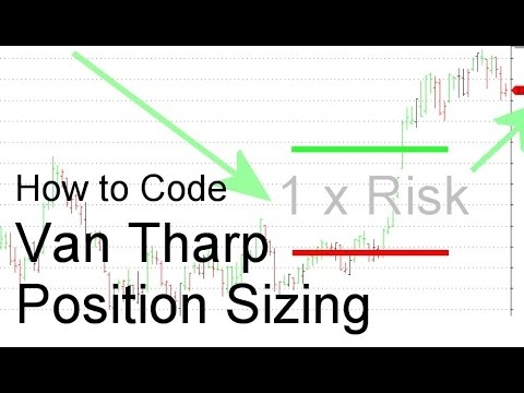 Fixed fractional position sizing forex