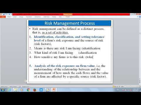 Risk management: Risk definition, Types, risk management process
