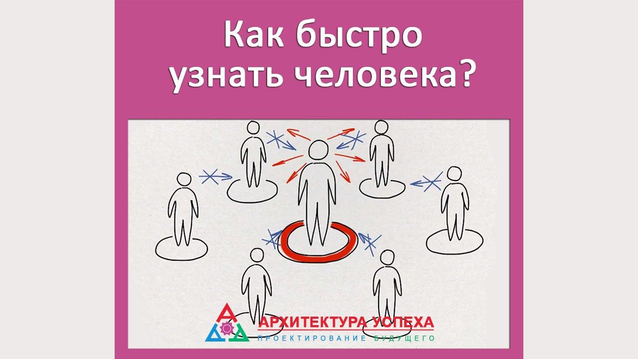 Психология знакомство как узнать человека