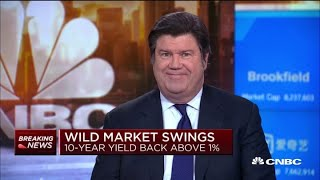 How investors should approach the wild market swings amid coronavirus fears