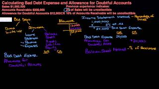Calculating Bad Debt Expense and Allowance for Doubtful Accounts thumbnail