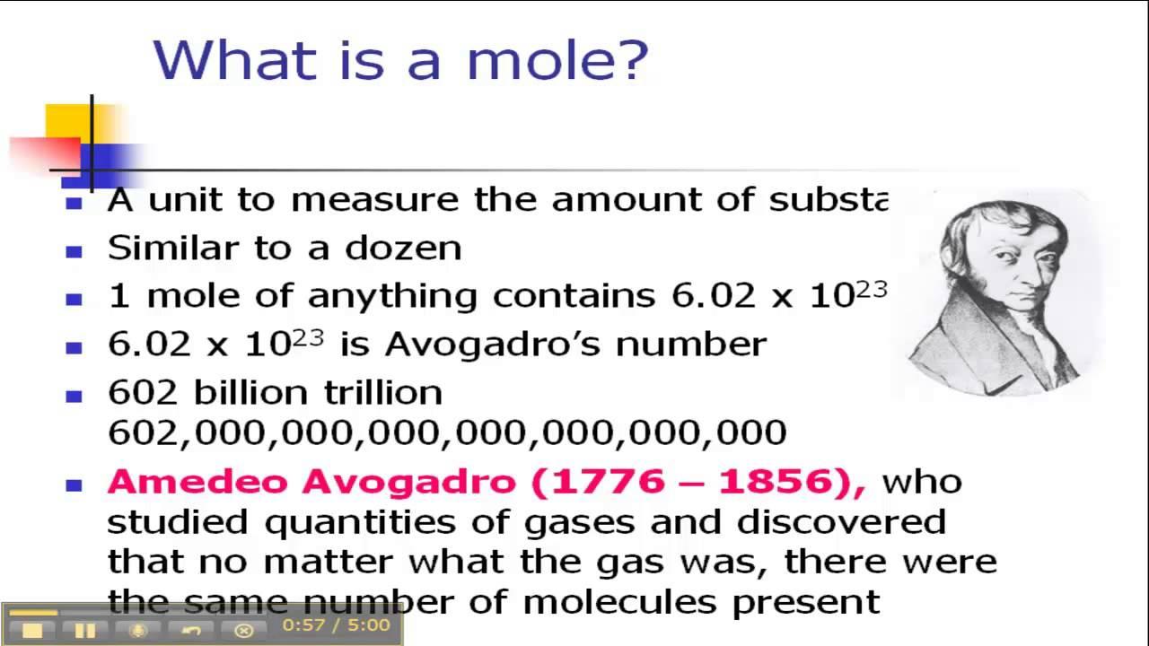 mol definition