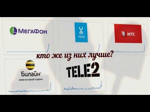 Сравнение скорости мобильного интернета крупнейших операторов России