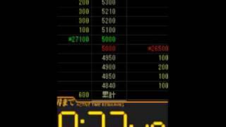 IPO パピレス 初値 株価 【IPO勝ち組ドットコム】