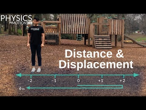 What Are Distance and Displacement? | Physics in Motion