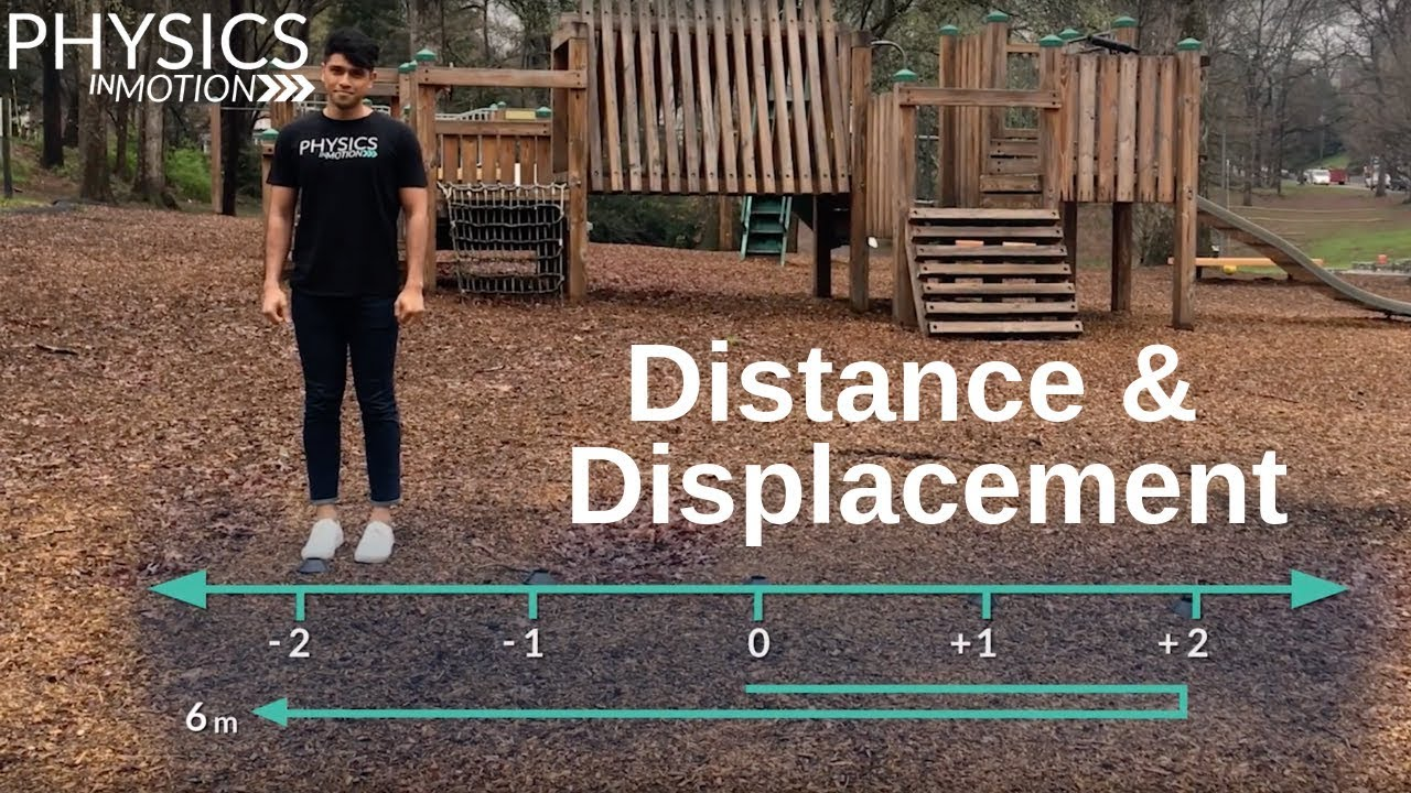 Download What Are Distance and Displacement? | Physics in Motion