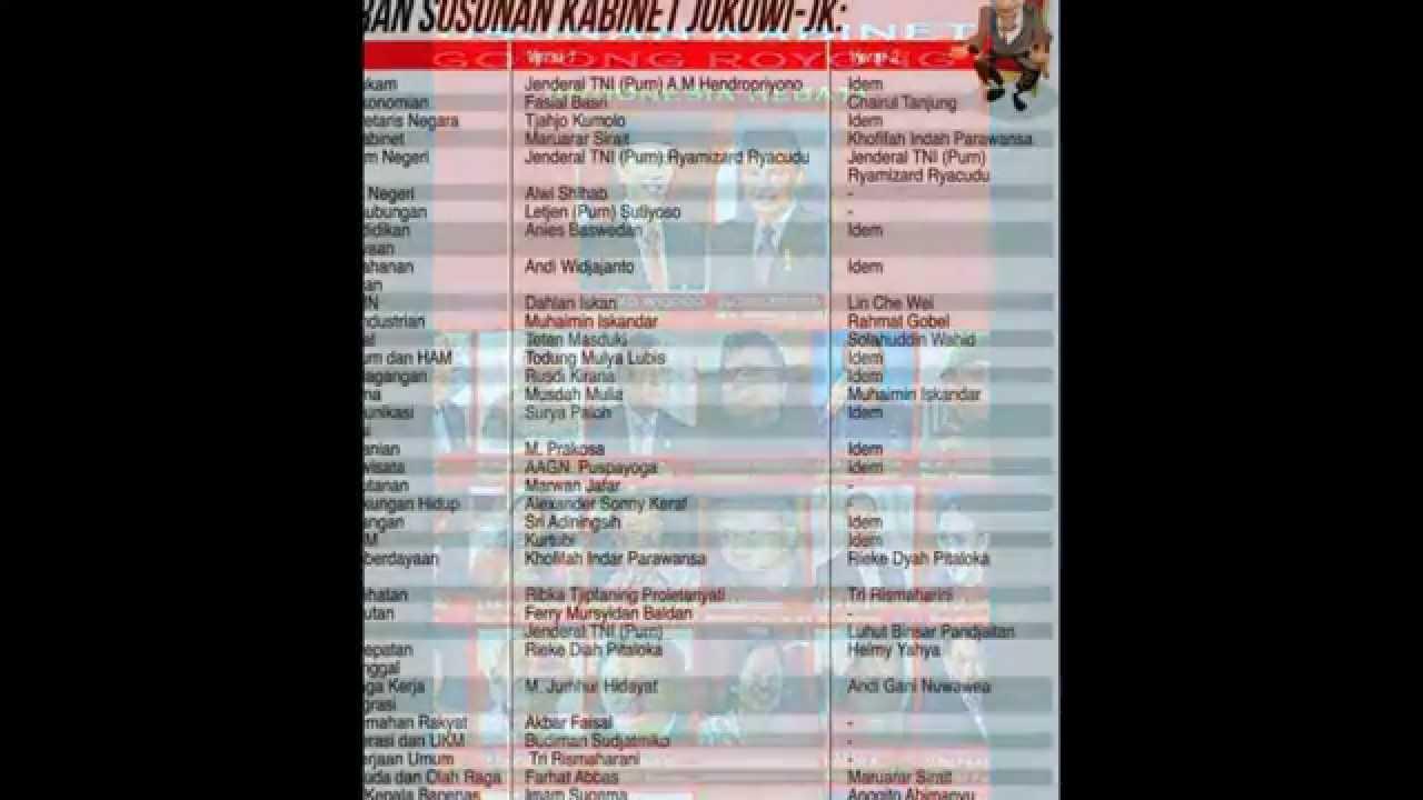 Susunan Menteri Kabinet Jokowi JK Terbaru 2014 Segera Diumumkan