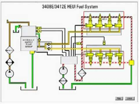 hqdefault cat heui fuel system 01 youtube cat c7 fuel system diagram at aneh.co