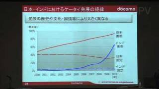 ケータイ国際フォーラム トップカンファレンスI 阿佐美弘恭氏