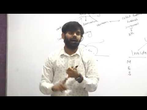 CA - IPCC AUDIT REVISION NOV 2016 Onwards - PART 1 BY HARSHAD JAJU SIR