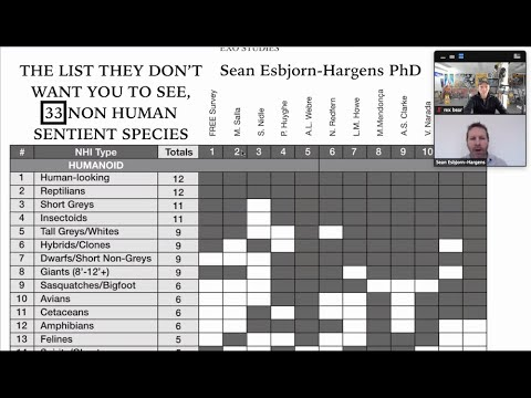 List of ET'S They Don't Want You To See, 33 Documented Non Human Species, Sean Esbjorn-Hargens PhD