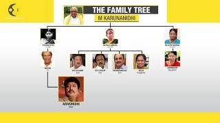 M Karunanidhi's family tree
