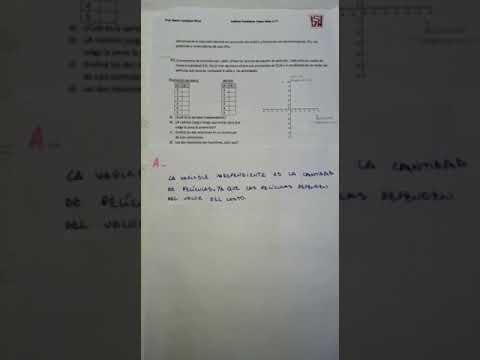 resolución-de-un-problema-matemático