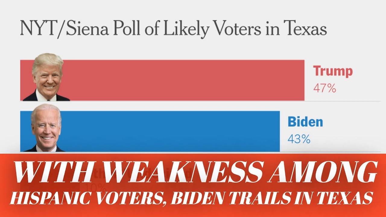 Biden Trails in Texas Due to Weakness Amongst Hispanic Voters