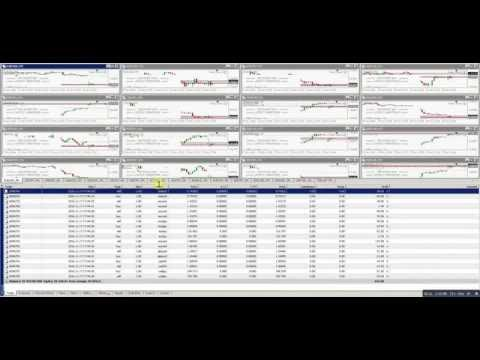 Forex Latency Arbitrage EA with Locking Profit by Hedging -