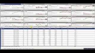 Forex Latency Arbitrage EA with Locking Profit by Hedging - Results