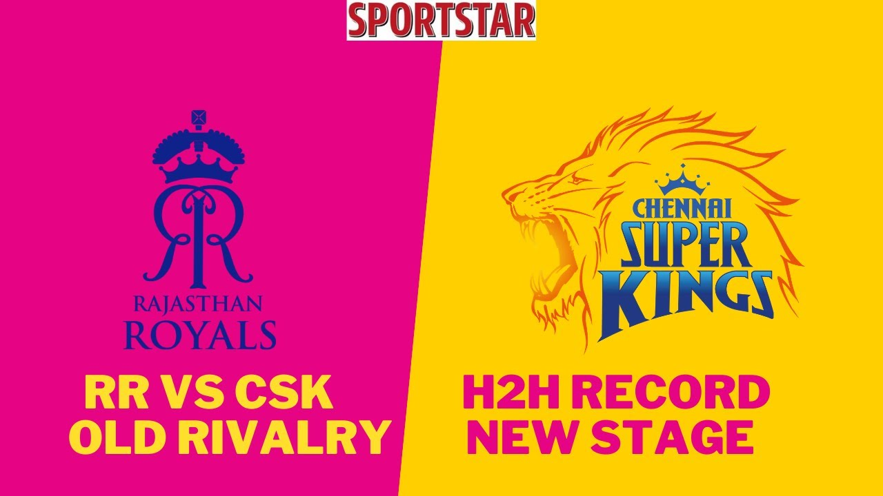 The Best Csk Poster 2020 Download Gif