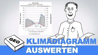 Klimadiagramme auswerten | Erdkundeunterricht / Geographieunterricht