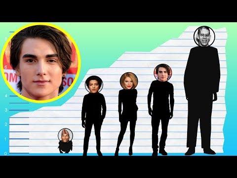 How Tall Is Zak Henri?  Height Comparison!