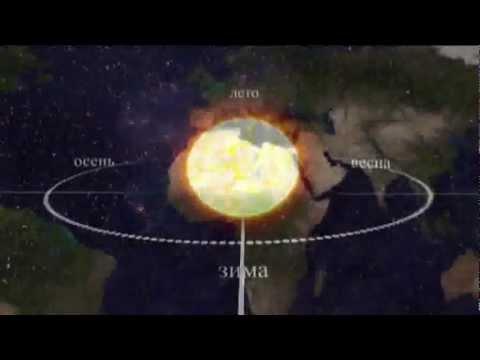 Вращение Земли вокруг Солнца.