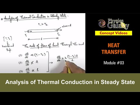 3. Physics | Heat Transfer  | Analysis of Thermal Conduction in Steady State | by Ashish Arora