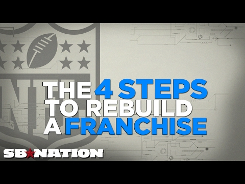 The steps to rebuild your NFL team through the draft | Future Consideration