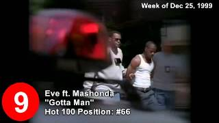 Flashback: Top 15 Rap Songs - Week of December 25, 1999