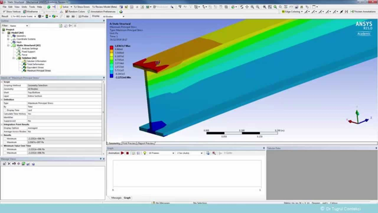 Solid I-Beam Static Structural Finite Element Analysis