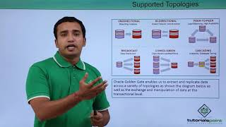oracle GoldenGate Tutorials for Beginners