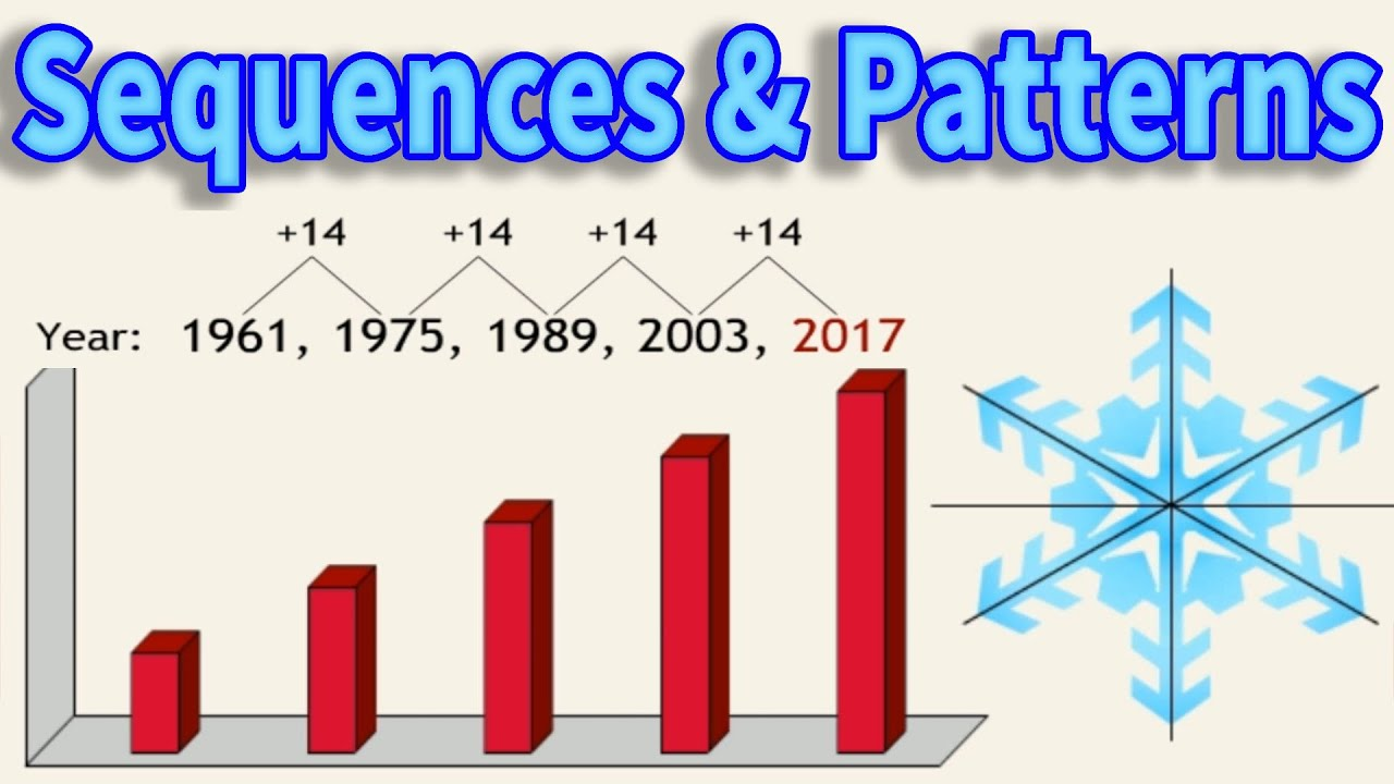 Sequences & Patterns, Math Lesson for Grades 5 - 6, Interesting ...