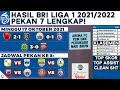 Hasil BRI Liga 1 2021 Hari ini: Persija vs Arema FC, Persikabo vs Borneo FC dan Klasemen Terbaru