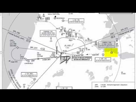 Vor Dme Approach Tutorial For Flight Simulator Part 1 Youtube