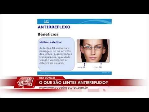 2a6e185bf O QUE É UMA LENTE ANTIRREFLEXO - YouTube