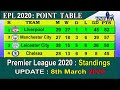 EPL 2020 Point Table Today 8 March || English Premier League 2019-20