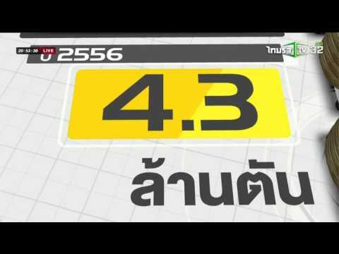 เรามาถึงจุดนี้ได้อย่างไร : วิกฤตราคายางพาราไทย | 20-04-59 | ไทยรัฐนิวส์โชว์ | ThairathTV