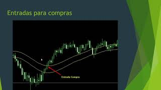 Webinarios forex charts kimberly oconnor fidelity investments