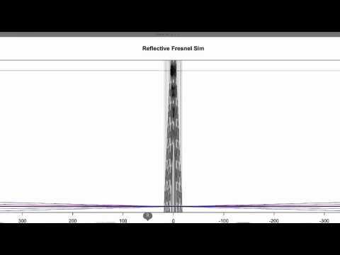 Fresnel Lense tutorial