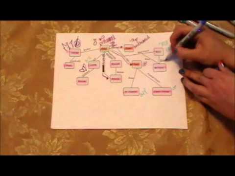 Видео Fences drama essay