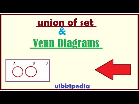 Union of set venn diagrams in hindi youtube union of set venn diagrams in hindi ccuart Choice Image