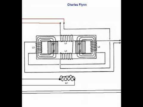 Overunity Magnet Transformer Free Energy Doovi