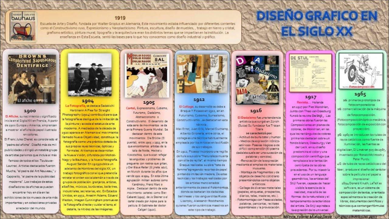 Influencia del dise o siglo xx infografia youtube for Diseno de interiores siglo xix